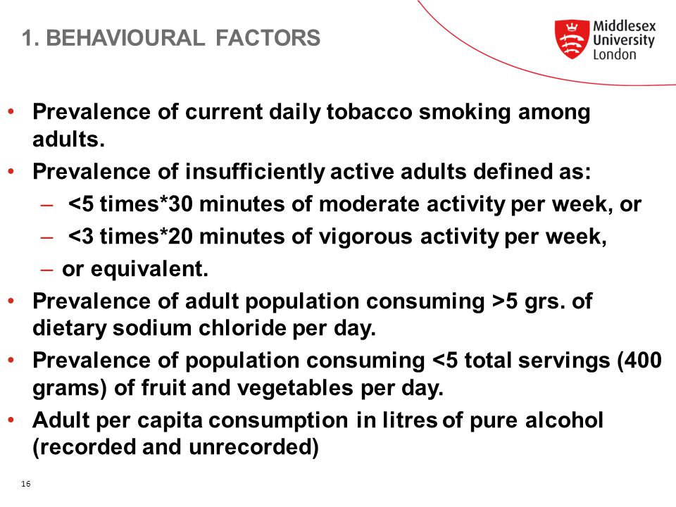 BEHAVIOURAL FACTORS Prevalence of current daily tobacco smoking among adults .