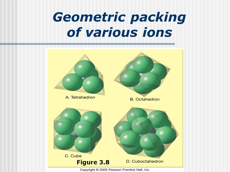 Geometric packing of various ions Figure 3.8