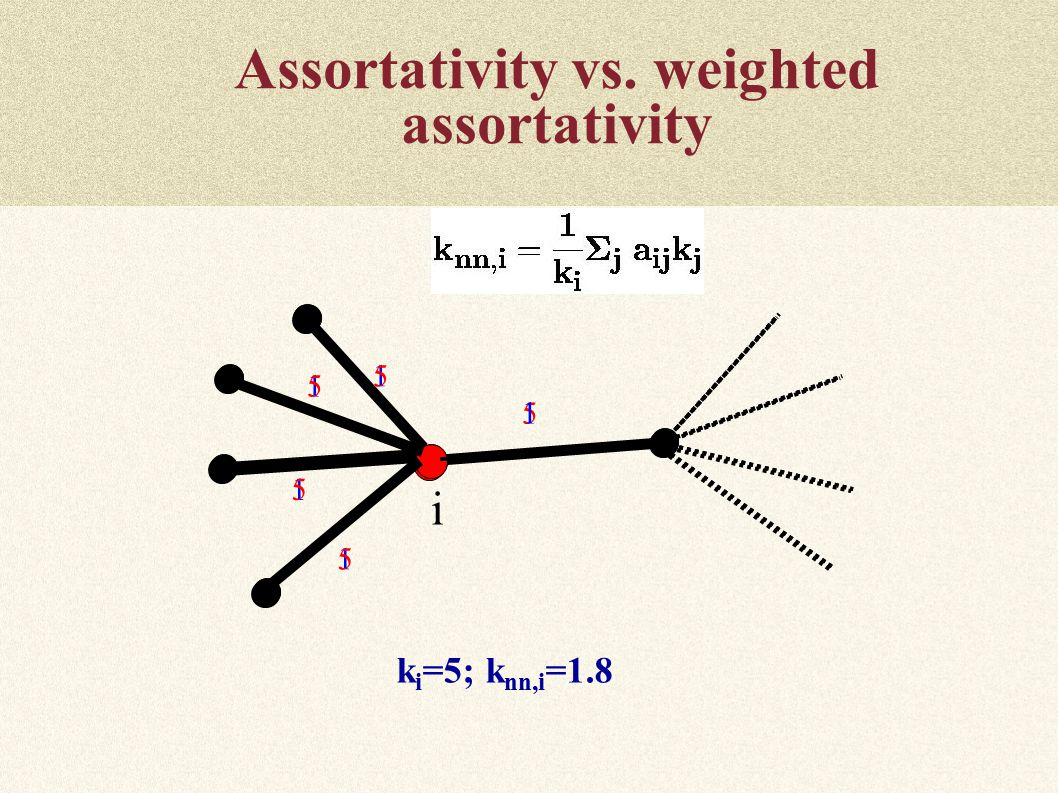 Assortativity vs. weighted assortativity k i =5; k nn,i = i
