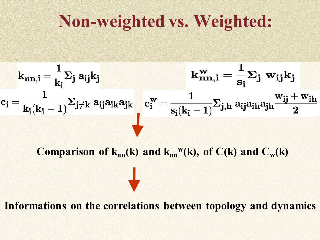 Non-weighted vs.