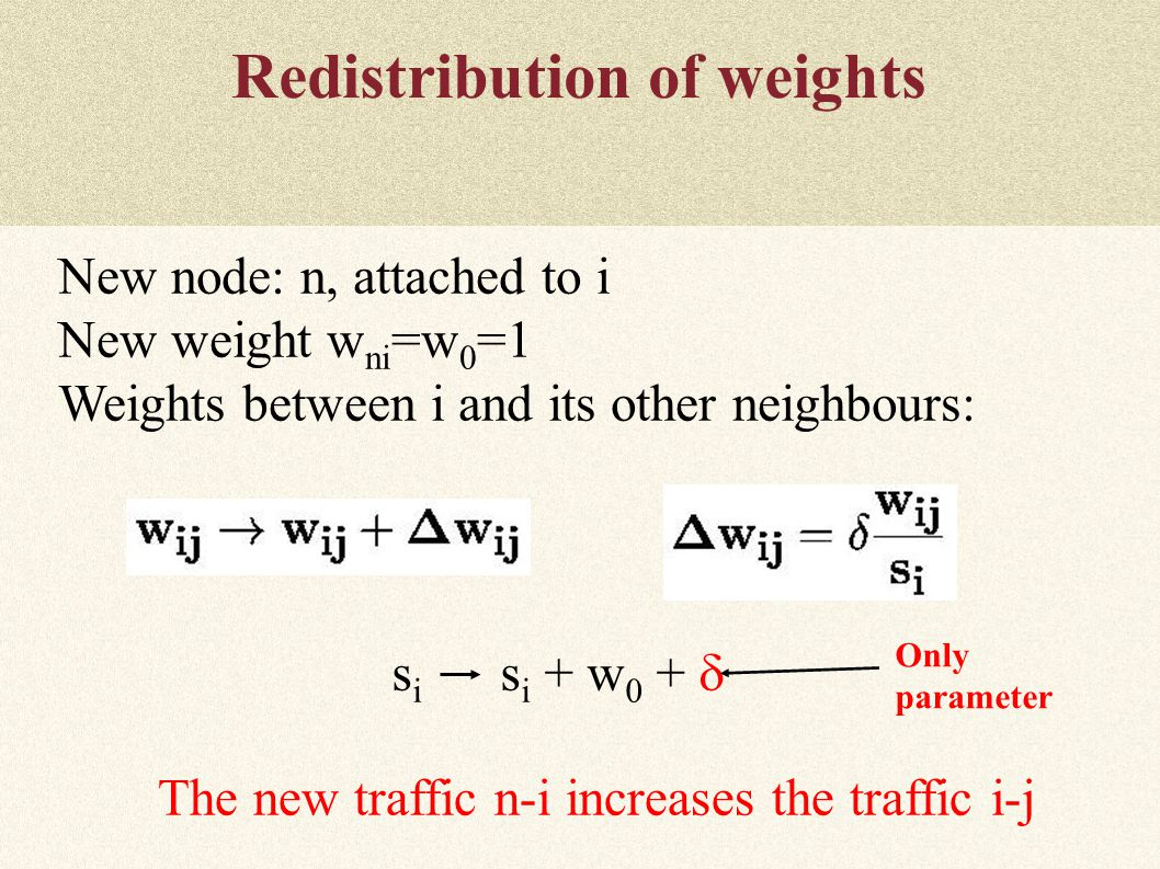 Redistribution of weights New node: n, attached to i New weight w ni =w 0 =1 Weights between i and its other neighbours: s i s i + w 0 +  The new traffic n-i increases the traffic i-j Only parameter