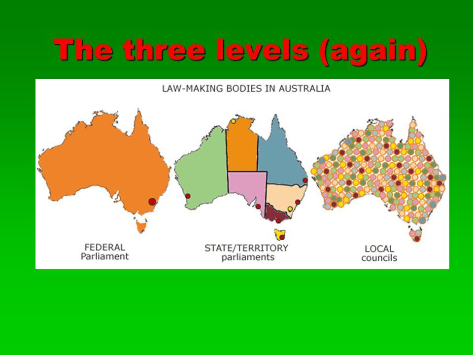 The three levels (again)