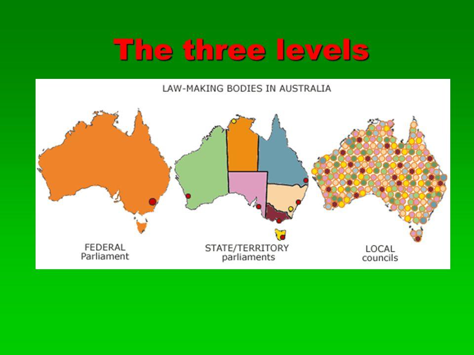 The three levels