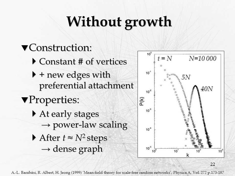 22 Without growth  Construction:  Constant # of vertices  + new edges with preferential attachment  Properties:  At early stages → power-law scaling  After t ≈ N 2 steps → dense graph A.-L.