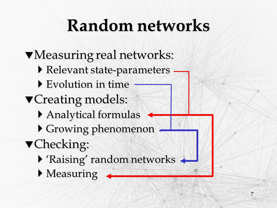 7 Random networks  Measuring real networks:  Relevant state-parameters  Evolution in time  Creating models:  Analytical formulas  Growing phenomenon  Checking:  'Raising' random networks  Measuring