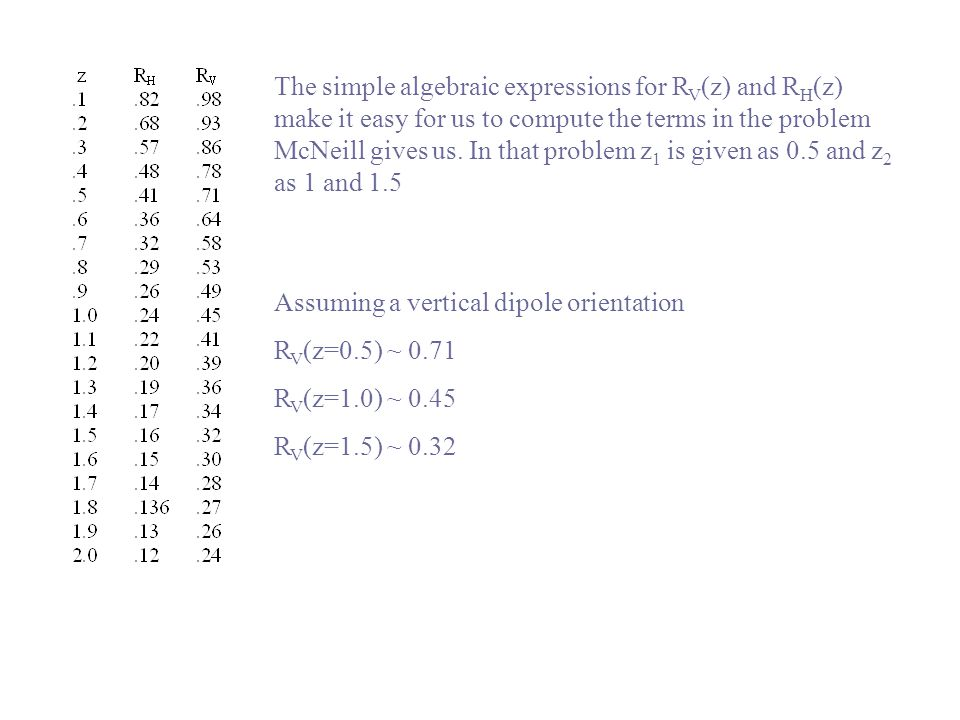 The simple algebraic expressions for R V (z) and R H (z) make it easy for us to compute the terms in the problem McNeill gives us.
