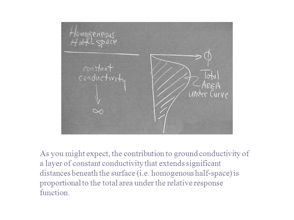 As you might expect, the contribution to ground conductivity of a layer of constant conductivity that extends significant distances beneath the surface (i.e.