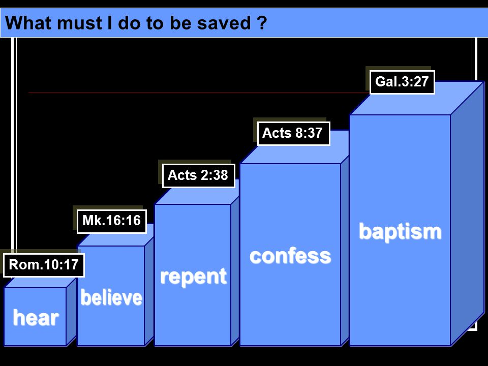 hear believe repent confess baptism Rom.10:17 Mk.16:16 Acts 2:38 Acts 8:37 Gal.3:27 What must I do to be saved