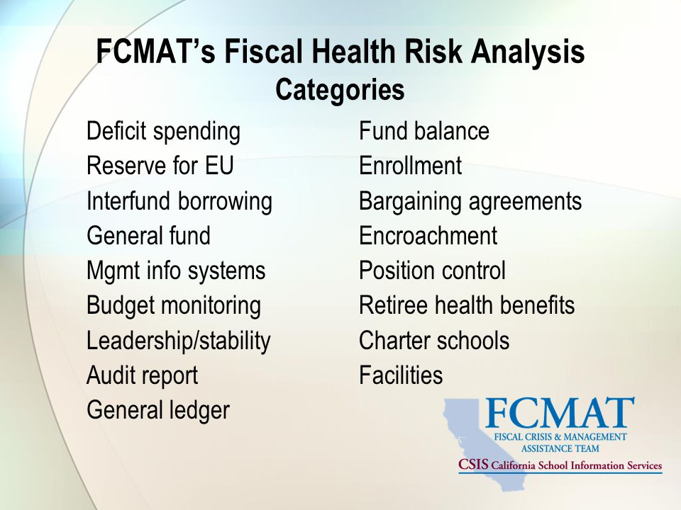 FCMAT's Fiscal Health Risk Analysis Categories Deficit spendingFund balance Reserve for EUEnrollment Interfund borrowingBargaining agreements General fundEncroachment Mgmt info systemsPosition control Budget monitoringRetiree health benefits Leadership/stabilityCharter schools Audit reportFacilities General ledger