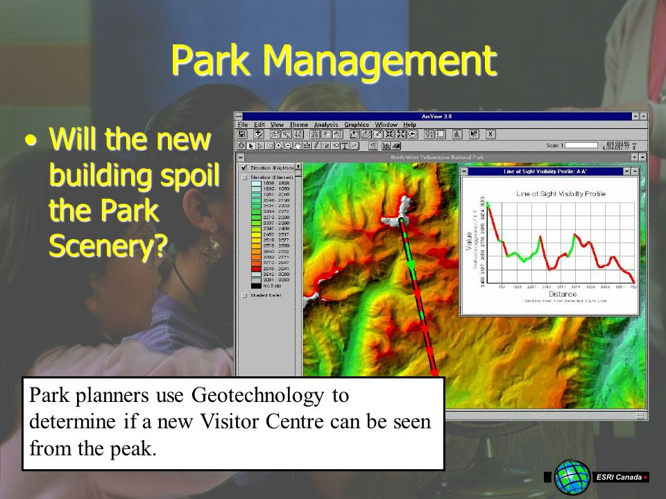 Park Management Will the new building spoil the Park Scenery Will the new building spoil the Park Scenery.