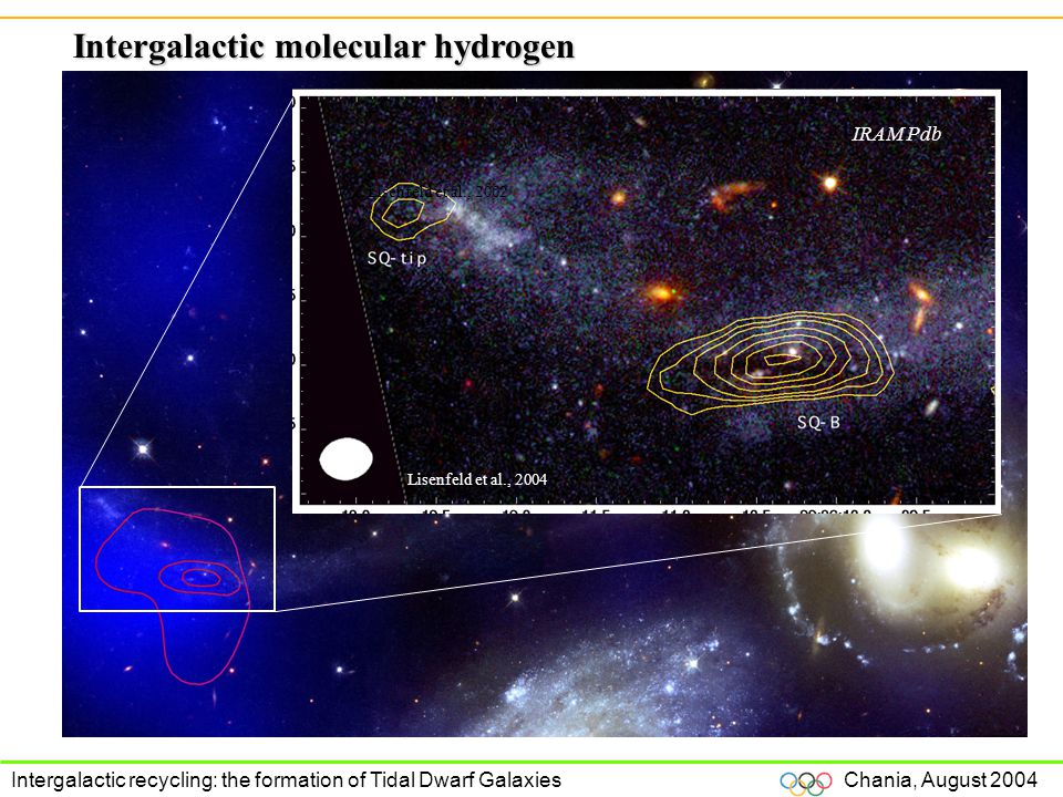 Chania, August 2004 Intergalactic recycling: the formation of Tidal Dwarf Galaxies Lisenfeld et al., 2002 IRAM Pdb Lisenfeld et al., 2004 Intergalactic molecular hydrogen