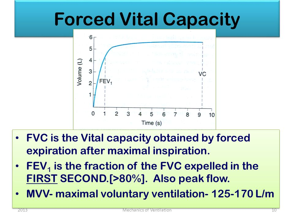 Forced Vital Capacity FVC is the Vital capacity obtained by forced expiration after maximal inspiration.