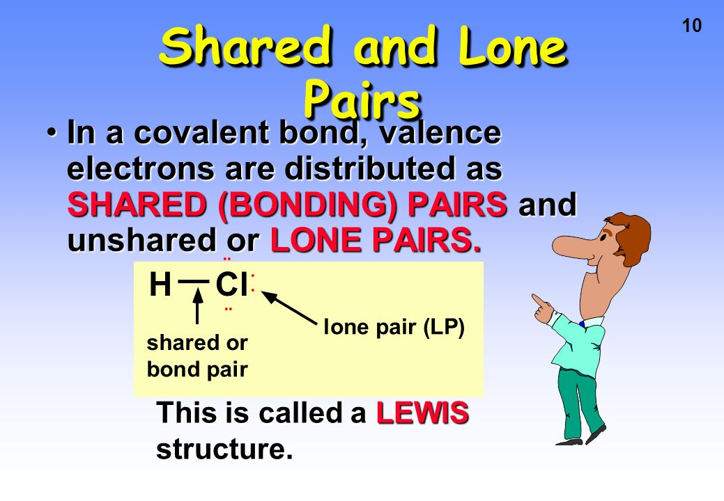 10 Shared and Lone Pairs In a covalent bond, valence electrons are distributed as SHARED (BONDING) PAIRS and unshared or LONE PAIRS.In a covalent bond, valence electrons are distributed as SHARED (BONDING) PAIRS and unshared or LONE PAIRS.