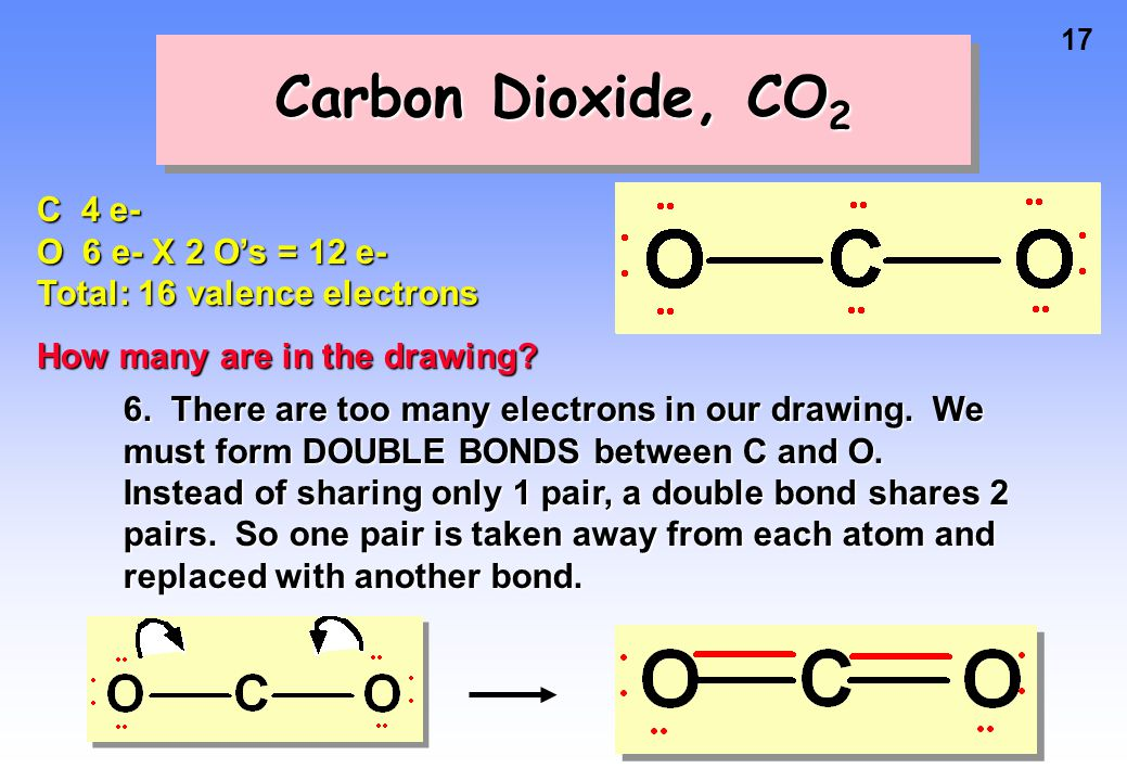 17 Carbon Dioxide, CO 2 6. There are too many electrons in our drawing.