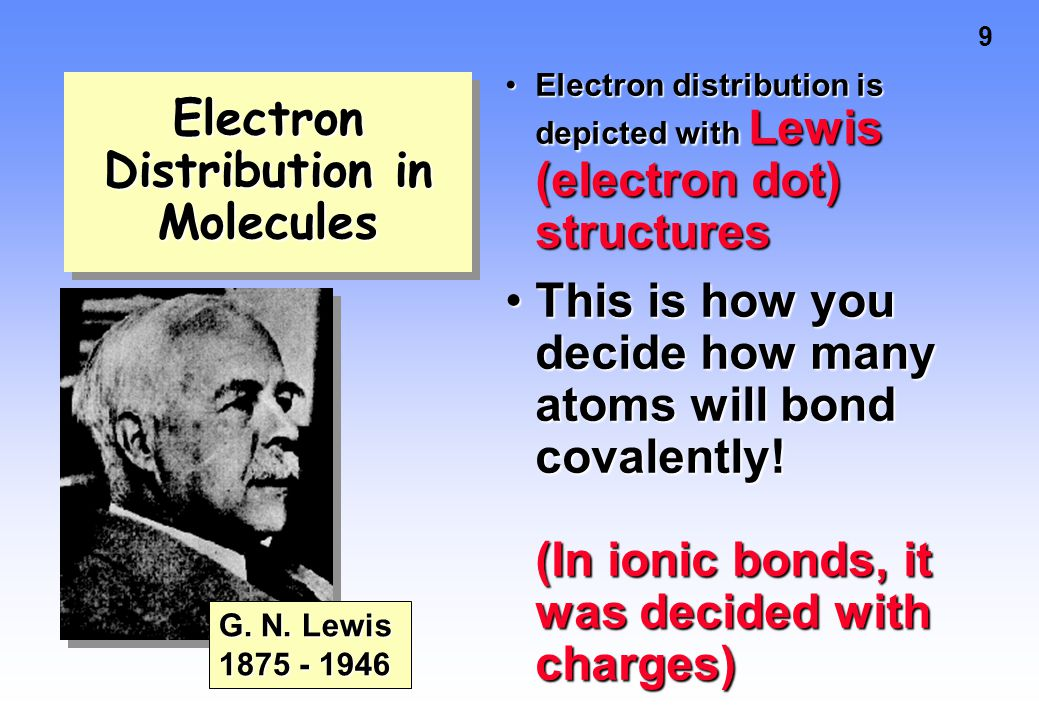 9 Electron Distribution in Molecules Electron distribution is depicted with Lewis (electron dot) structuresElectron distribution is depicted with Lewis (electron dot) structures This is how you decide how many atoms will bond covalently.