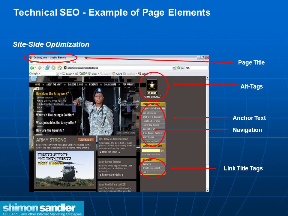 Page Title Alt-Tags Link Title Tags Site-Side Optimization Technical SEO - Example of Page Elements Anchor Text Navigation