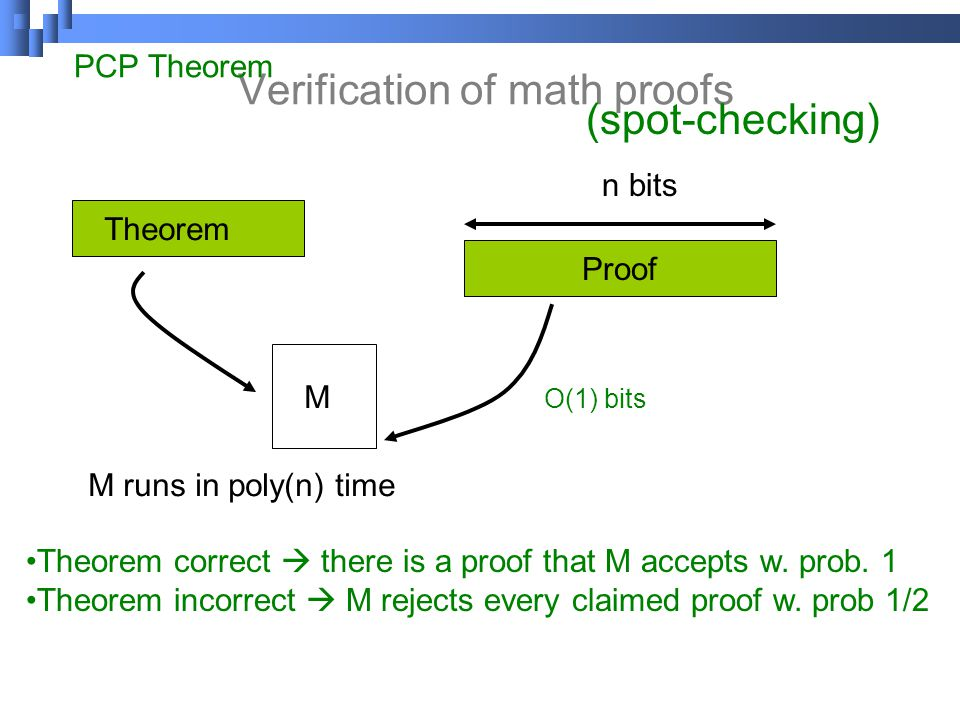 Verification of math proofs Theorem Proof M M runs in poly(n) time n bits (spot-checking) O(1) bits PCP Theorem Theorem correct  there is a proof that M accepts w.