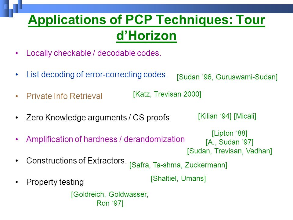 Applications of PCP Techniques: Tour d'Horizon Locally checkable / decodable codes.