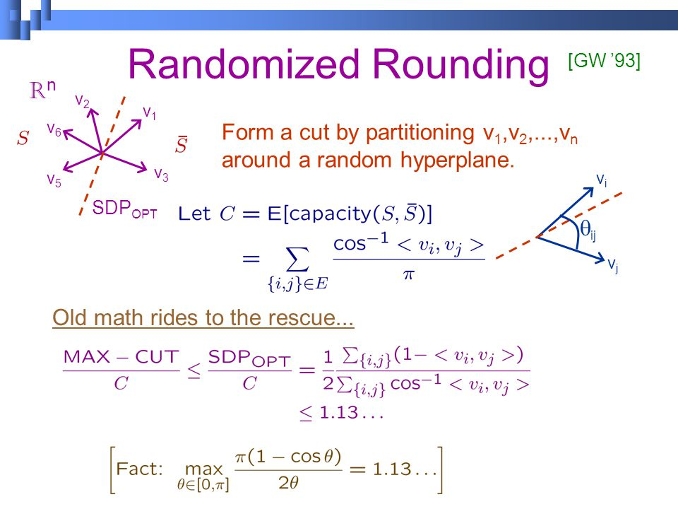 Randomized Rounding [GW '93] v6v6 v2v2 v3v3 v5v5 RnRn v1v1 Form a cut by partitioning v 1,v 2,...,v n around a random hyperplane.
