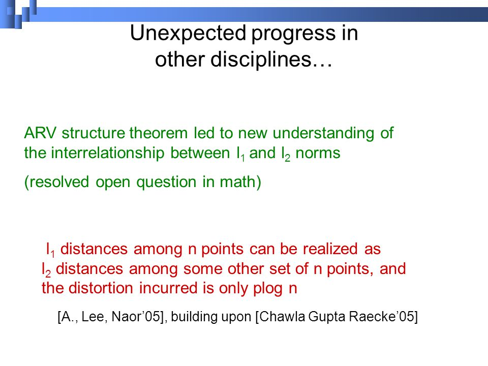 Unexpected progress in other disciplines… ARV structure theorem led to new understanding of the interrelationship between l 1 and l 2 norms (resolved open question in math) l 1 distances among n points can be realized as l 2 distances among some other set of n points, and the distortion incurred is only plog n [A., Lee, Naor'05], building upon [Chawla Gupta Raecke'05]