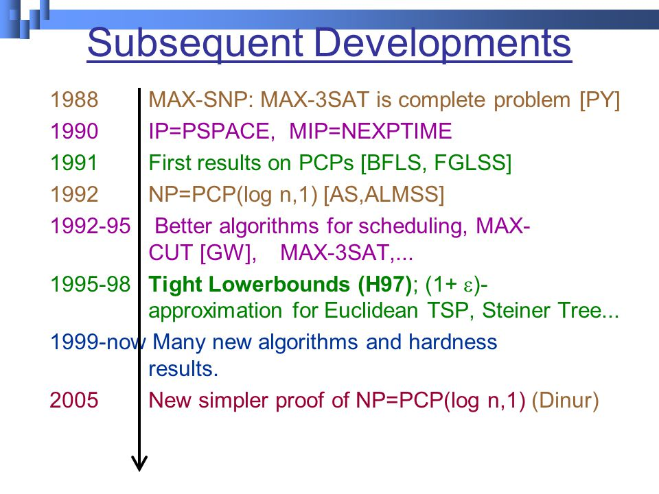 Subsequent Developments 1988MAX-SNP: MAX-3SAT is complete problem [PY] 1990IP=PSPACE, MIP=NEXPTIME 1991First results on PCPs [BFLS, FGLSS] 1992NP=PCP(log n,1) [AS,ALMSS] 1992-95 Better algorithms for scheduling, MAX- CUT [GW], MAX-3SAT,...