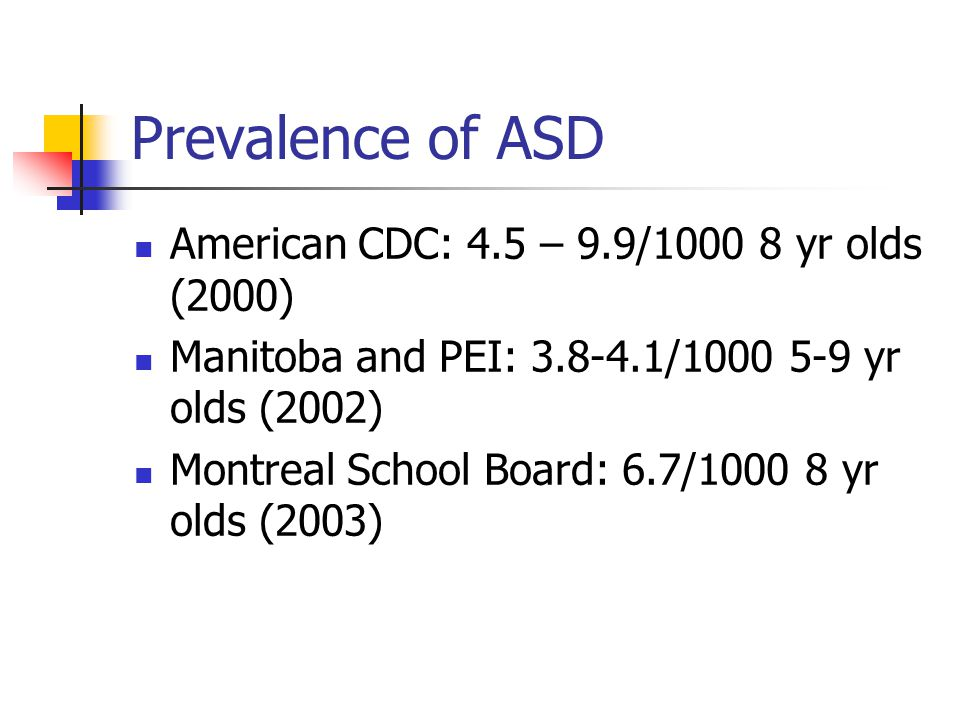 Prevalence of ASD American CDC: 4.5 – 9.9/ yr olds (2000) Manitoba and PEI: / yr olds (2002) Montreal School Board: 6.7/ yr olds (2003)