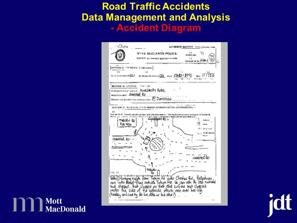 Barry Storey jdt / Mott MacDonald Road Traffic Accidents Data ...