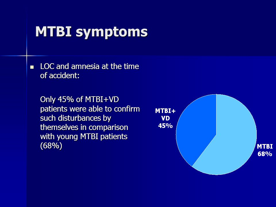 MTBI symptoms LOC and amnesia at the time of accident: LOC and amnesia at the time of accident: Only 45% of MTBI+VD patients were able to confirm such disturbances by themselves in comparison with young MTBI patients (68%)