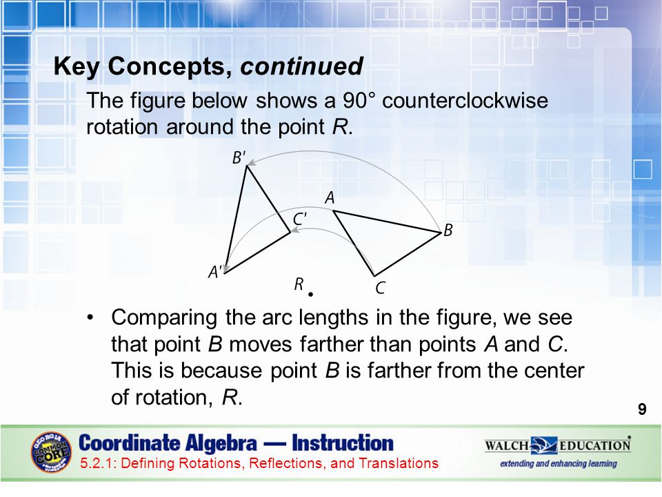 Key Concepts, continued The figure below shows a 90° counterclockwise rotation around the point R.