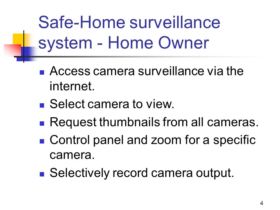 4 Safe-Home surveillance system - Home Owner Access camera surveillance via the internet.