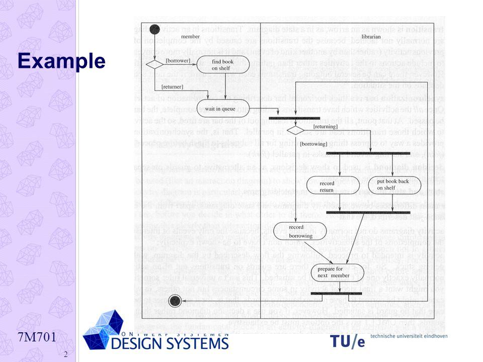 7m701 1 activity diagram 7m701 2 example 7m701 3 activity diagram 7m701 1 activity diagram 2 7m701 2 example ccuart Image collections