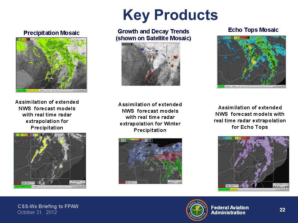 CSS-Wx Briefing to FPAW 22 Federal Aviation Administration October 31, 2012 Key Products