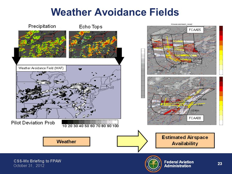 CSS-Wx Briefing to FPAW 23 Federal Aviation Administration October 31, 2012 Weather Avoidance Fields