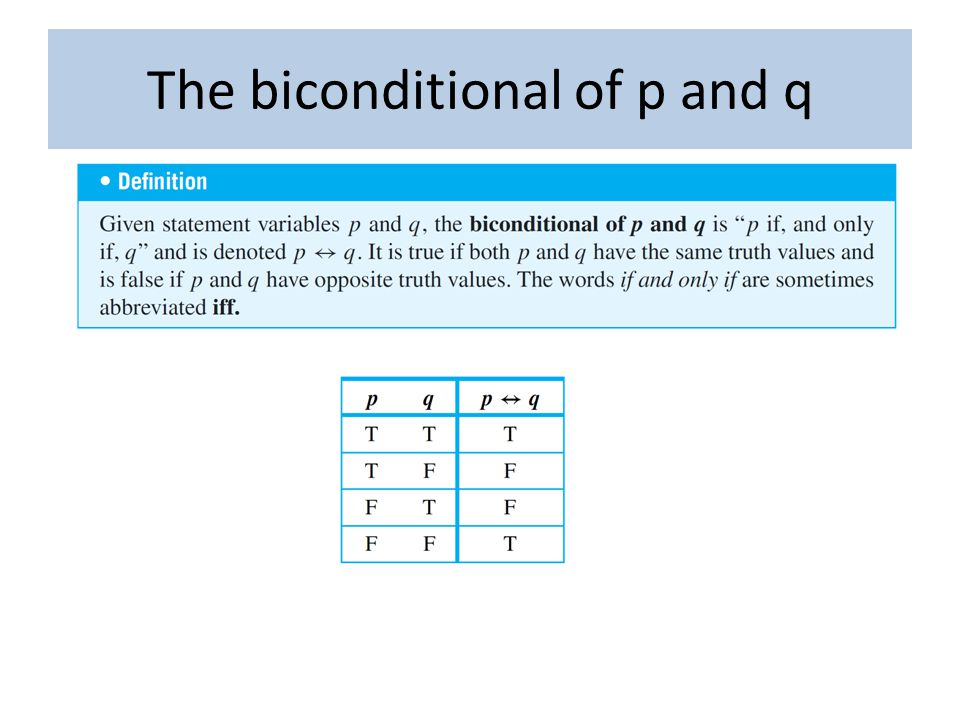 The biconditional of p and q