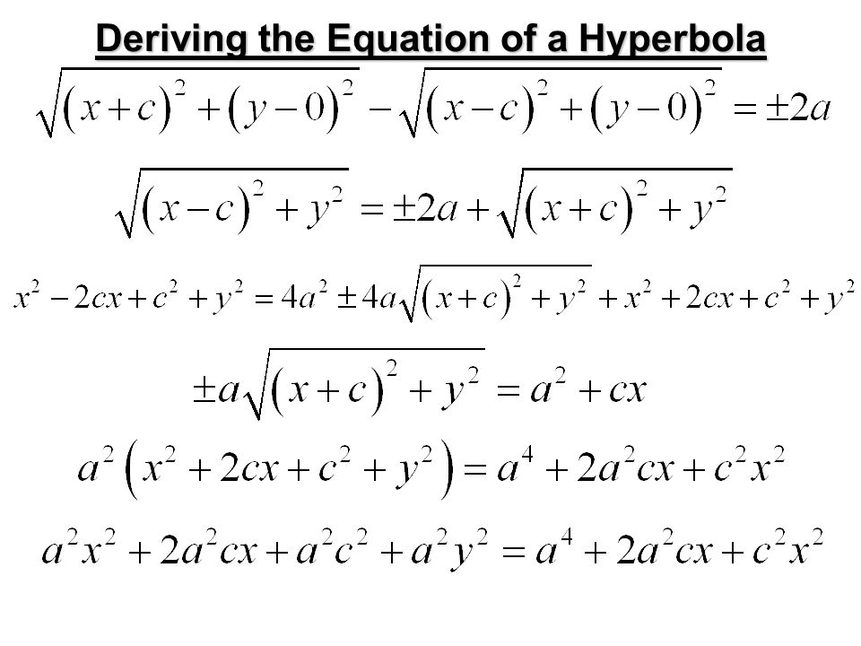 Deriving the Equation of a Hyperbola