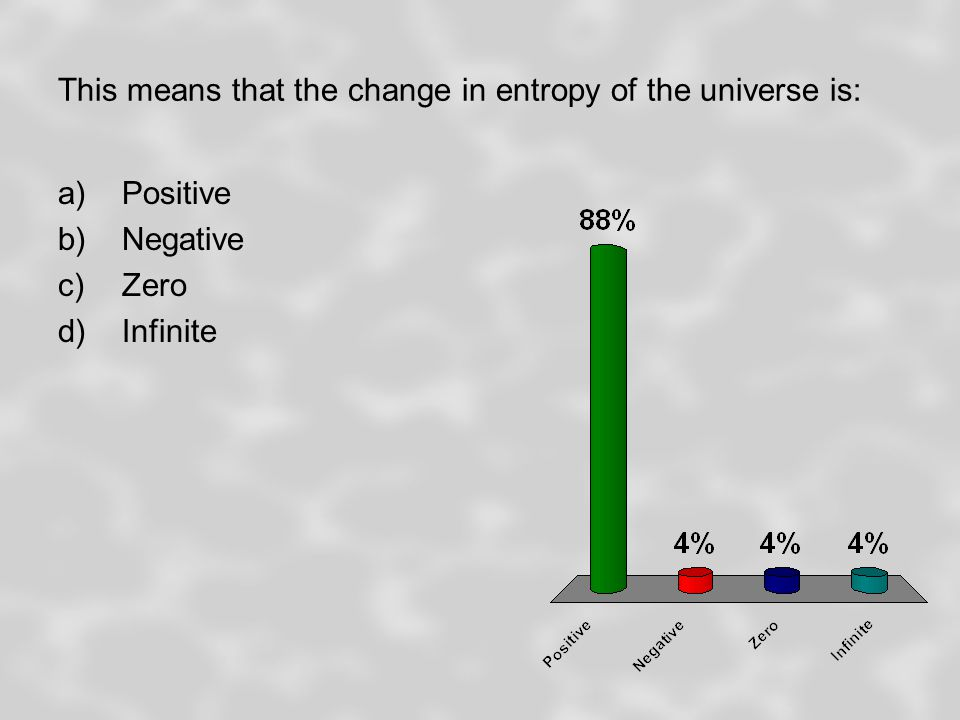 This means that the change in entropy of the universe is: a)Positive b)Negative c)Zero d)Infinite
