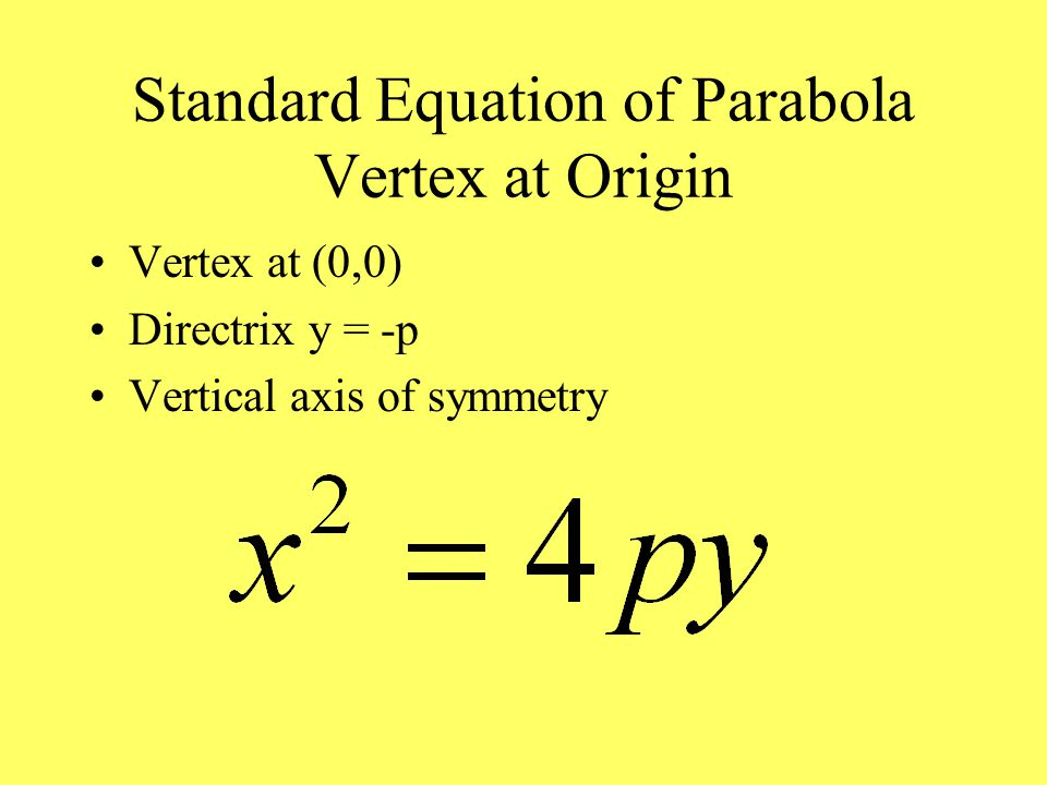 Standard Equation of Parabola Vertex at Origin Vertex at (0,0) Directrix y = -p Vertical axis of symmetry