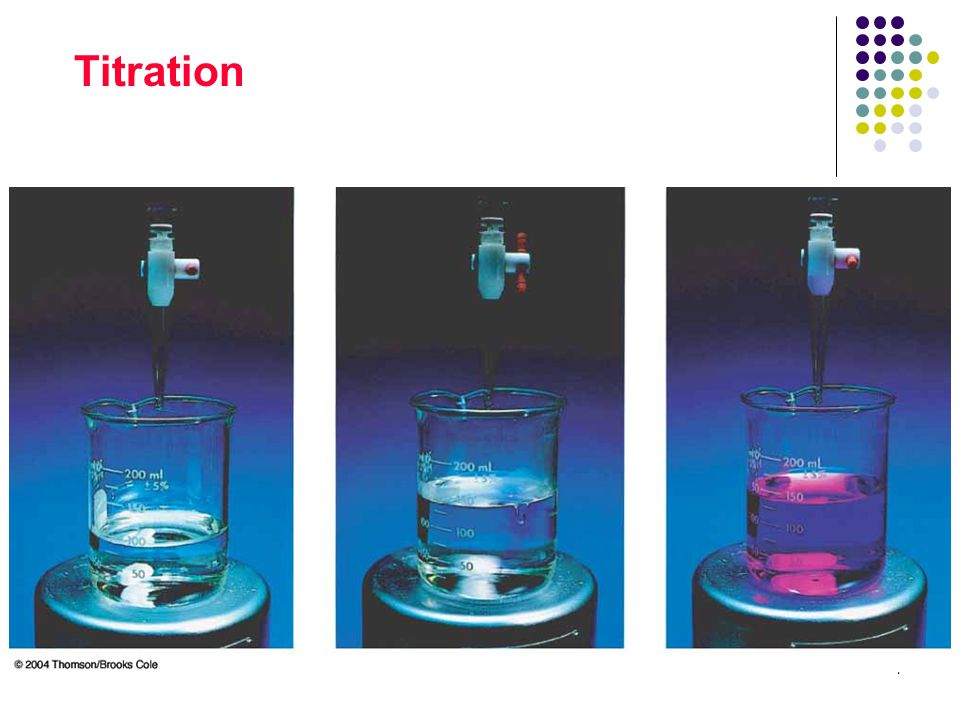 7 Titration