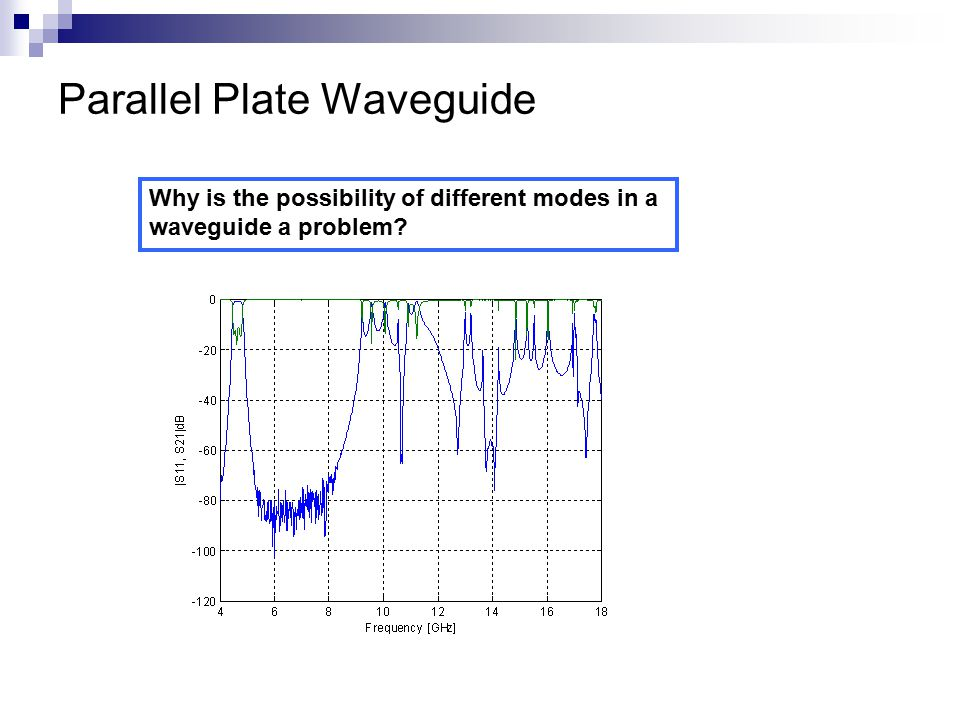 Parallel Plate Waveguide Why is the possibility of different modes in a waveguide a problem
