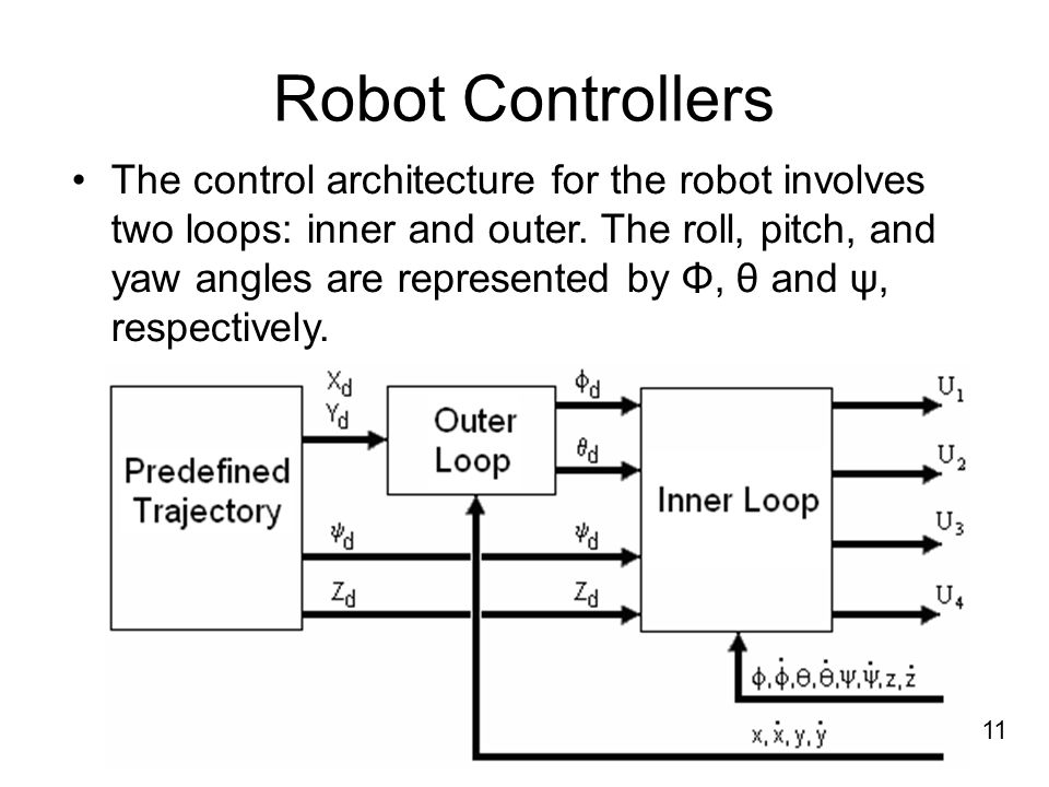 Robot Controllers The control architecture for the robot involves two loops: inner and outer.