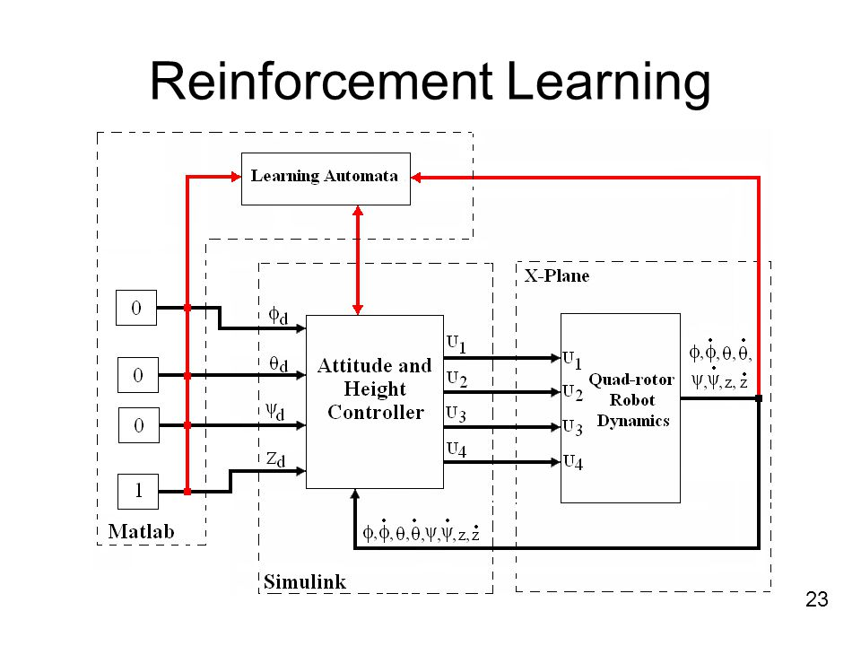 Reinforcement Learning 23