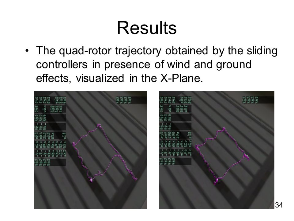 Results The quad-rotor trajectory obtained by the sliding controllers in presence of wind and ground effects, visualized in the X-Plane.