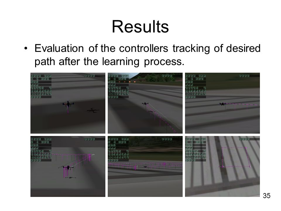 Results Evaluation of the controllers tracking of desired path after the learning process. 35