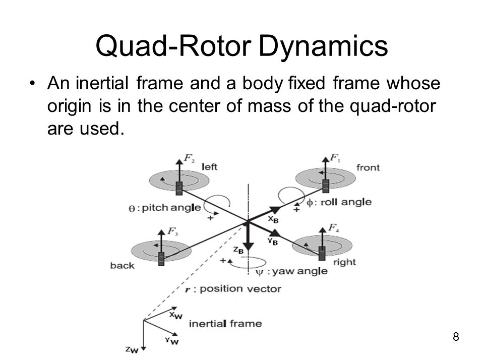 Quad-Rotor Dynamics An inertial frame and a body fixed frame whose origin is in the center of mass of the quad-rotor are used.