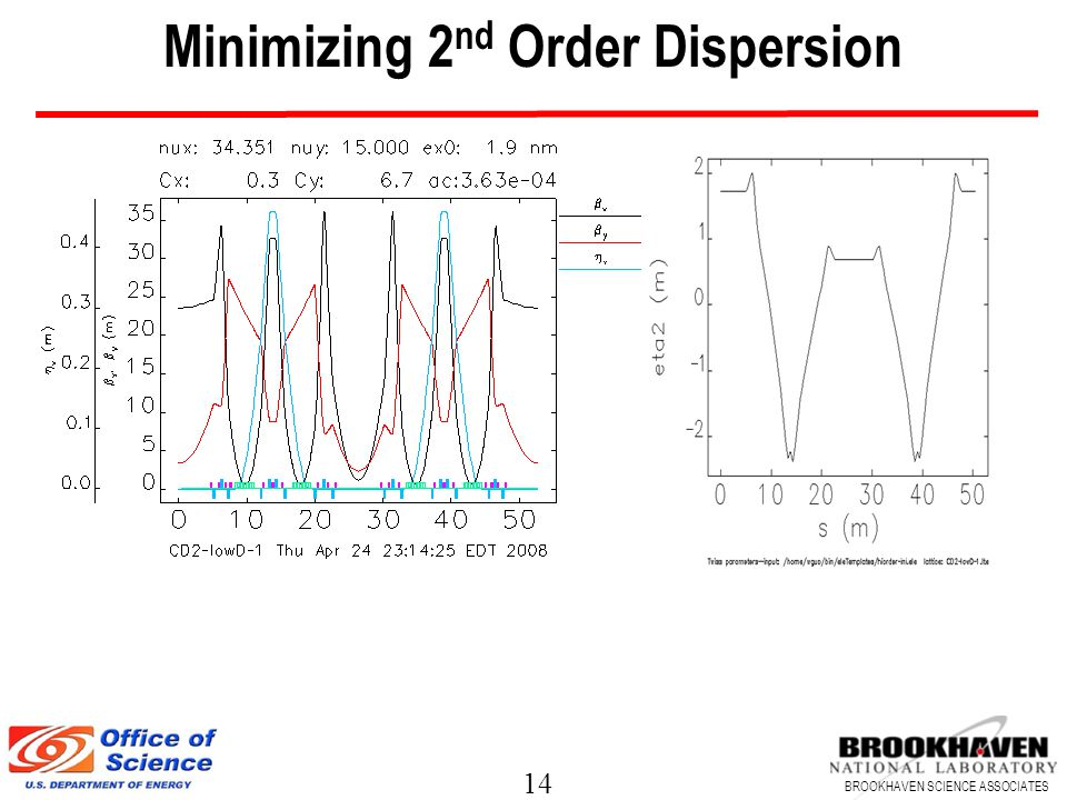 14 BROOKHAVEN SCIENCE ASSOCIATES Minimizing 2 nd Order Dispersion