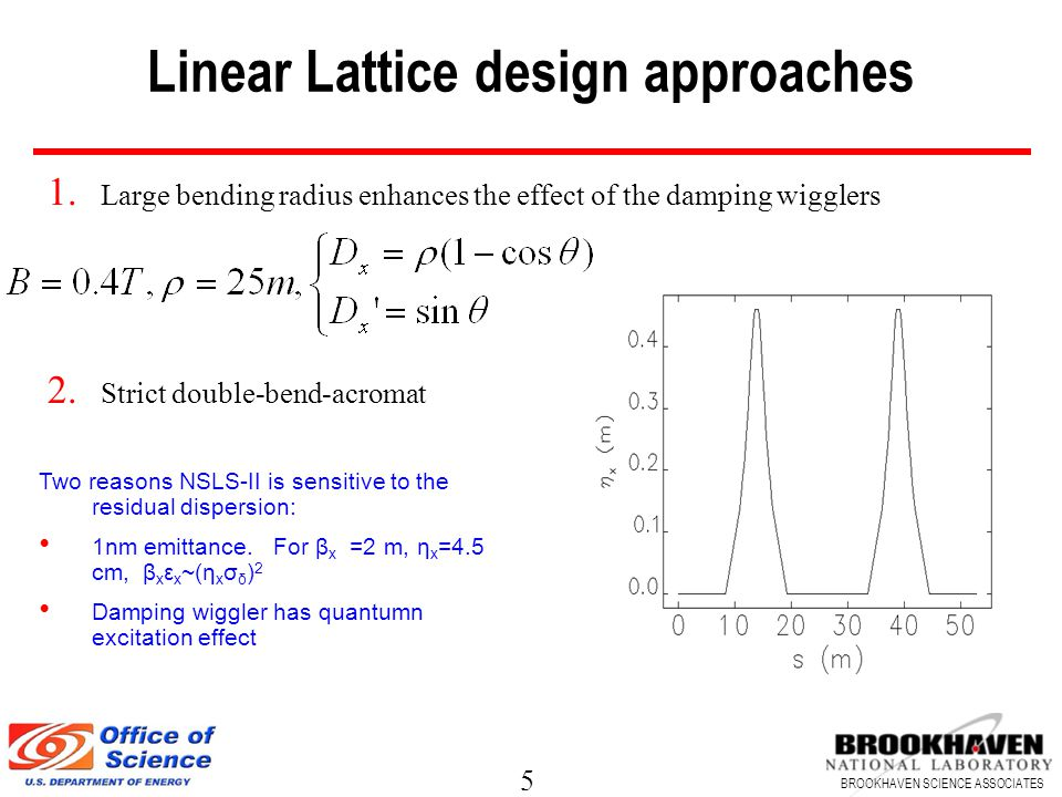 5 BROOKHAVEN SCIENCE ASSOCIATES Linear Lattice design approaches 1.