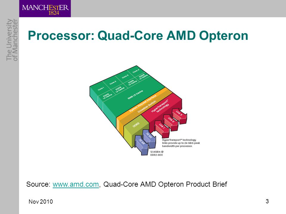 Nov Processor: Quad-Core AMD Opteron Source:   Quad-Core AMD Opteron Product Briefwww.amd.com