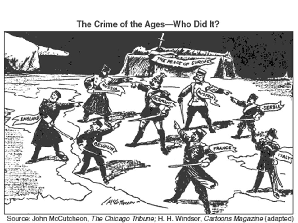What Caused World War 1?