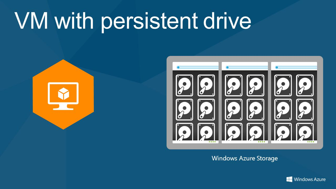 Windows Azure Storage VM with persistent drive