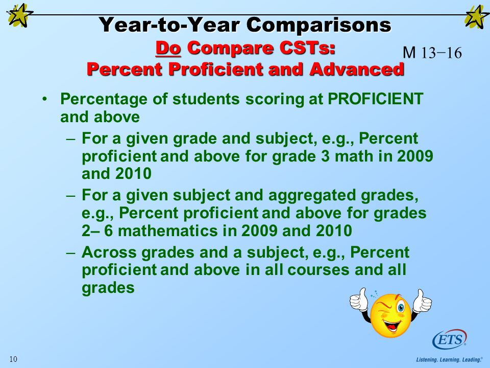 10 Year-to-Year Comparisons Do Compare CSTs: Percent Proficient and Advanced Percentage of students scoring at PROFICIENT and above –For a given grade and subject, e.g., Percent proficient and above for grade 3 math in 2009 and 2010 –For a given subject and aggregated grades, e.g., Percent proficient and above for grades 2– 6 mathematics in 2009 and 2010 –Across grades and a subject, e.g., Percent proficient and above in all courses and all grades M 13−16